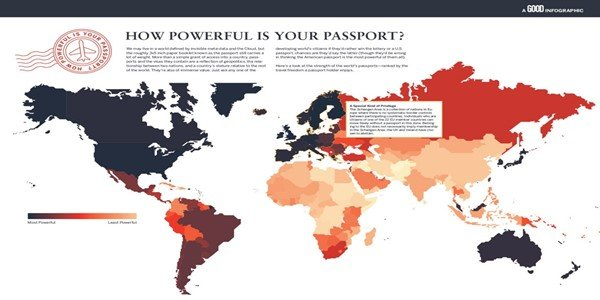 Poder Do Passaporte Italiano